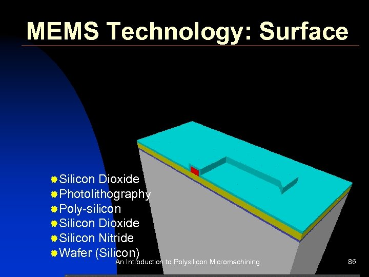 MEMS Technology: Surface ®Silicon Dioxide ®Photolithography ®Poly-silicon ®Silicon Dioxide ®Silicon Nitride ®Wafer (Silicon) An