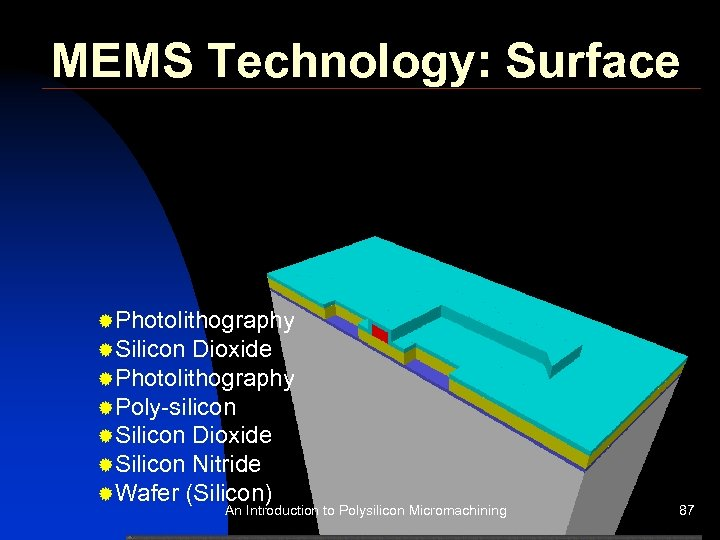 MEMS Technology: Surface ®Photolithography ®Silicon Dioxide ®Photolithography ®Poly-silicon ®Silicon Dioxide ®Silicon Nitride ®Wafer (Silicon)