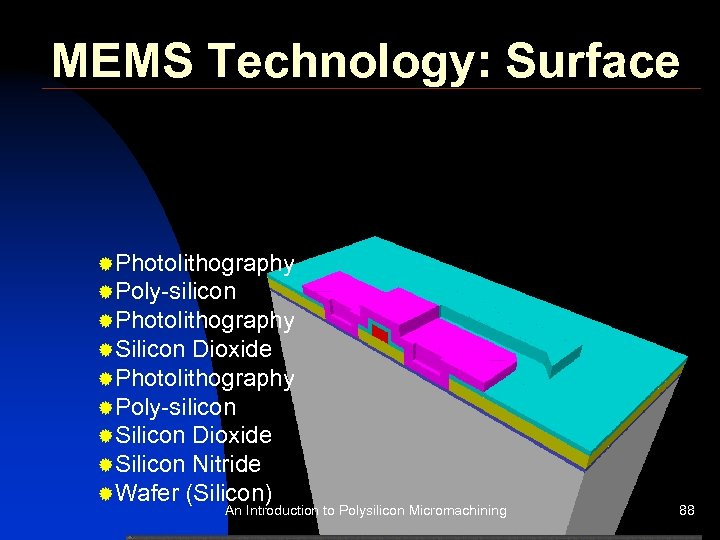 MEMS Technology: Surface ®Photolithography ®Poly-silicon ®Photolithography ®Silicon Dioxide ®Photolithography ®Poly-silicon ®Silicon Dioxide ®Silicon Nitride