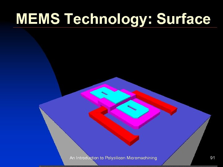 MEMS Technology: Surface An Introduction to Polysilicon Micromachining 91