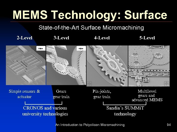 MEMS Technology: Surface State-of-the-Art Surface Micromachining 2 -Level 3 -Level 5 -Level Pin-joints, gear
