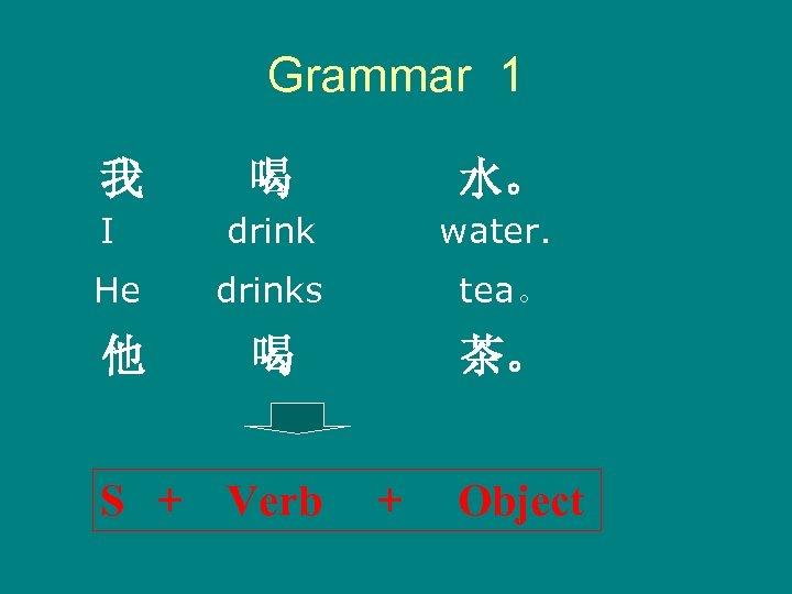 Grammar 1 我 喝 水。 I drink water. He drinks tea。 他 喝 茶。