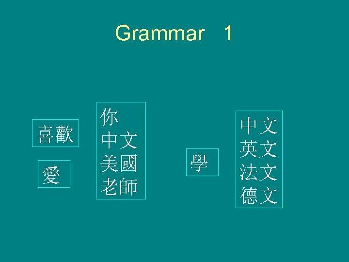Grammar 1 喜歡 愛 你 中文 美國 老師 學 中文 英文 法文 德文