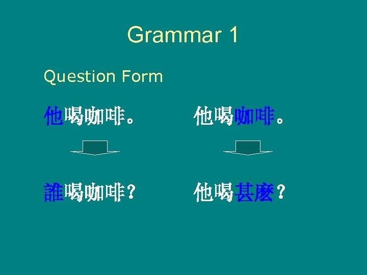 Grammar 1 Question Form 他喝咖啡。 誰喝咖啡? 他喝甚麽?
