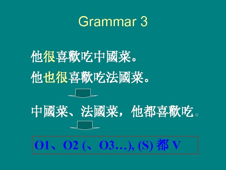 Grammar 3 他很喜歡吃中國菜。 他也很喜歡吃法國菜。 中國菜、法國菜,他都喜歡吃。 O 1、O 2 (、O 3…), (S) 都 V