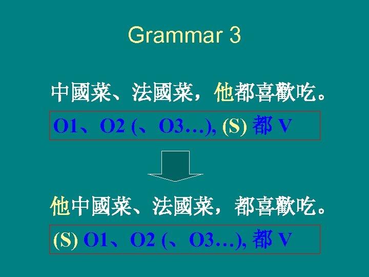 Grammar 3 中國菜、法國菜,他都喜歡吃。 O 1、O 2 (、O 3…), (S) 都 V 他中國菜、法國菜,都喜歡吃。 (S) O