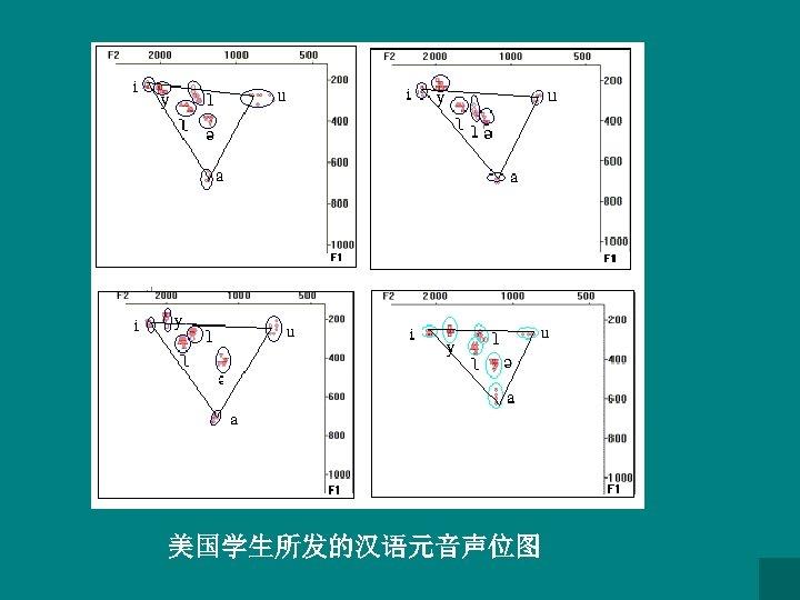 美国学生所发的汉语元音声位图