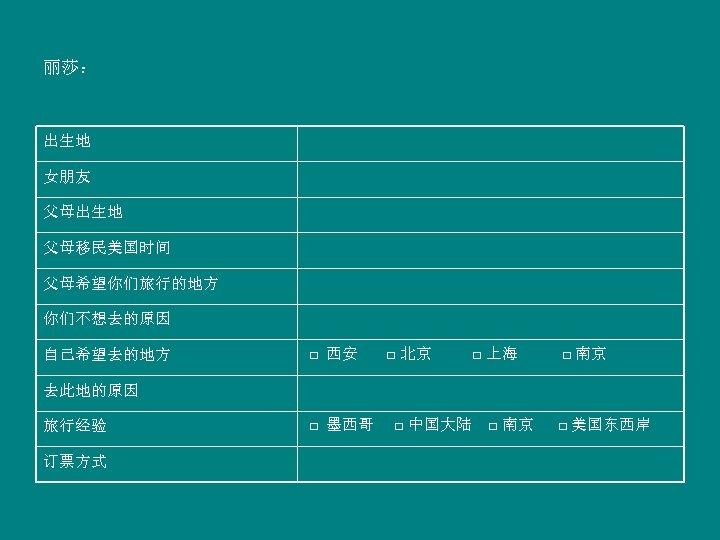 丽莎: 出生地 女朋友 父母出生地 父母移民美国时间 父母希望你们旅行的地方 你们不想去的原因 自己希望去的地方 □ 西安 □ 北京 □ 上海