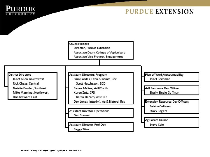 Purdue University is an Equal Opportunity/Equal Access institution.