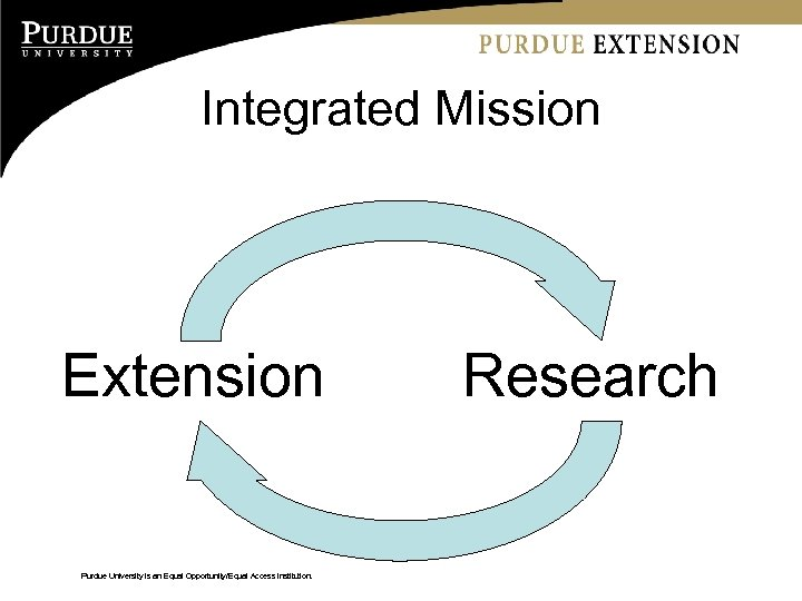 Integrated Mission Extension Purdue University is an Equal Opportunity/Equal Access institution. Research