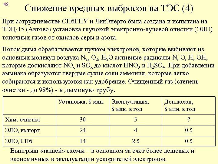 49 Снижение вредных выбросов на ТЭС (4) При сотрудничестве СПб. ГПУ и Лен. Энерго