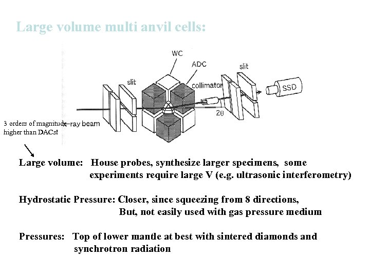 Large volume multi anvil cells: 3 orders of magnitude higher than DACs! Large volume: