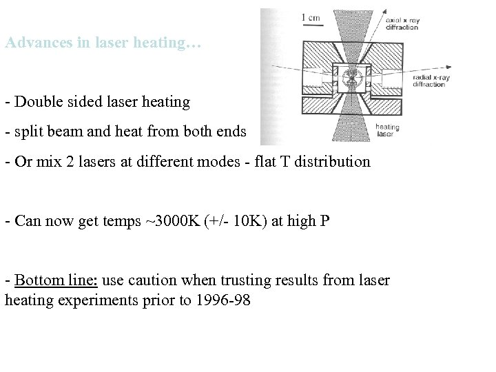 Advances in laser heating… - Double sided laser heating - split beam and heat