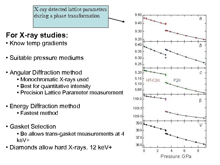 X-ray detected lattice parameters during a phase transformation For X-ray studies: • Know temp