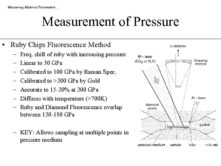 Measuring Material Parameters… Measurement of Pressure • Ruby Chips Fluorescence Method – – –