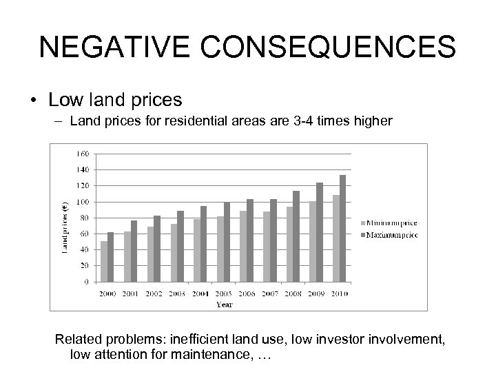 NEGATIVE CONSEQUENCES • Low land prices – Land prices for residential areas are 3