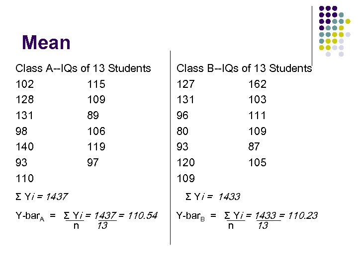 Mean Class A--IQs of 13 Students 102 115 128 109 131 89 98 106