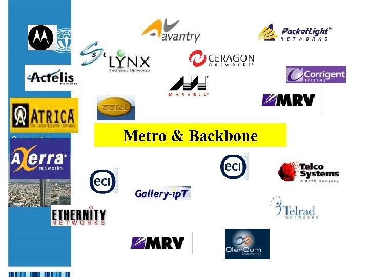 The Israeli Export & International Cooperation Institute Metro & Backbone