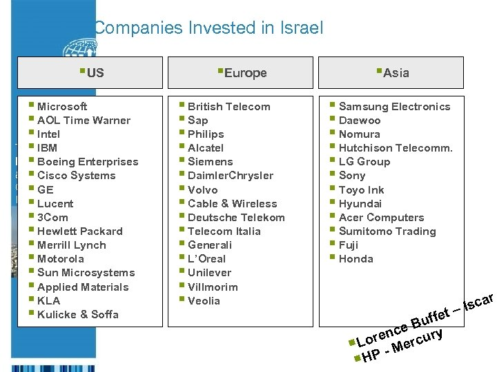 Foreign Companies Invested in Israel (Some Examples) §US § Microsoft § AOL Time Warner