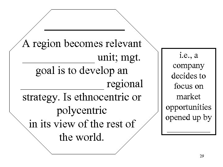 _______ A region becomes relevant _______ unit; mgt. goal is to develop an ________