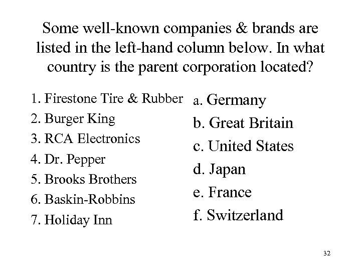 Some well-known companies & brands are listed in the left-hand column below. In what