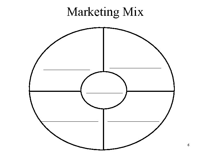 Marketing Mix __________ 6
