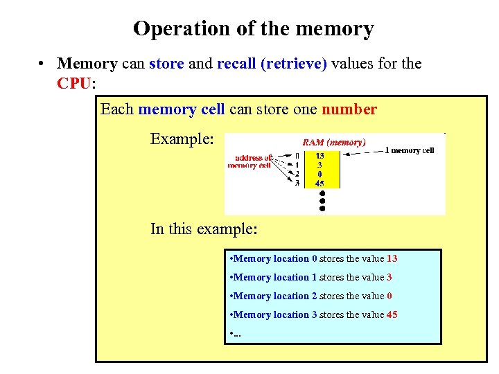 Operation of the memory • Memory can store and recall (retrieve) values for the