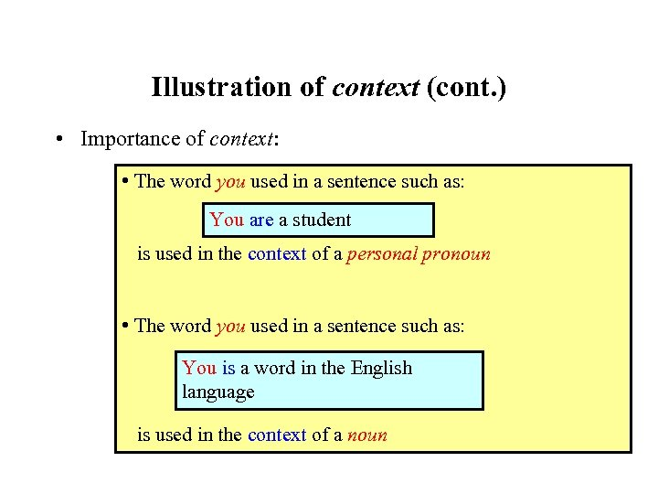 Illustration of context (cont. ) • Importance of context: • The word you used
