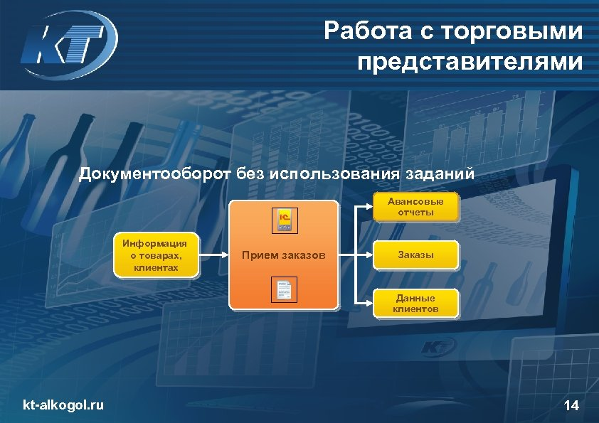 Работа с торговыми представителями Документооборот без использования заданий Авансовые отчеты Информация о товарах, клиентах