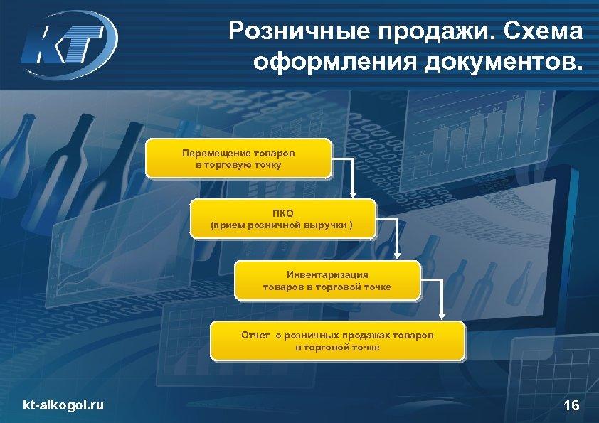 Розничные продажи. Схема оформления документов. Перемещение товаров в торговую точку ПКО (прием розничной выручки