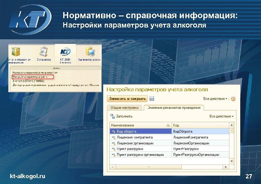 Нормативно – справочная информация: Настройки параметров учета алкоголя kt-alkogol. ru 27