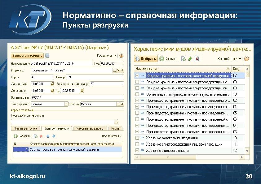 Нормативно – справочная информация: Пункты разгрузки kt-alkogol. ru 30