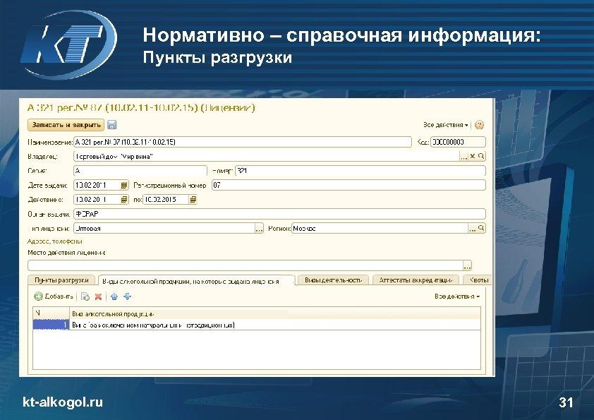 Нормативно – справочная информация: Пункты разгрузки kt-alkogol. ru 31