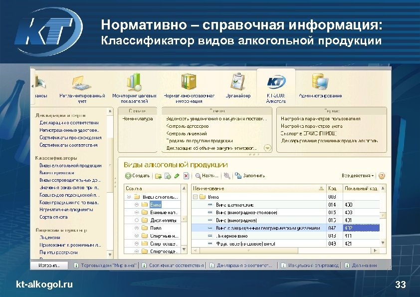 Нормативно – справочная информация: Классификатор видов алкогольной продукции kt-alkogol. ru 33
