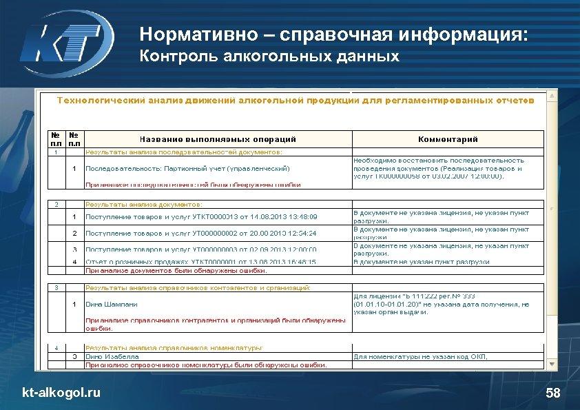 Нормативно – справочная информация: Контроль алкогольных данных kt-alkogol. ru 58