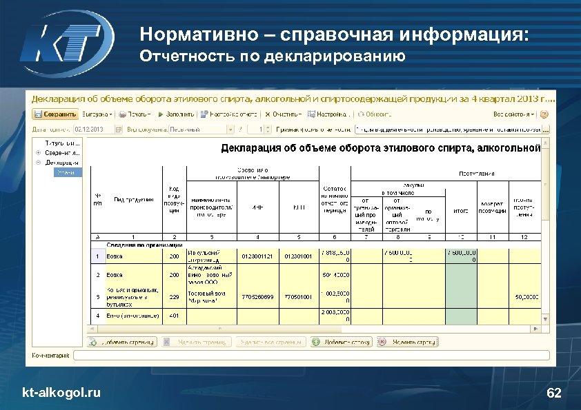 Нормативно – справочная информация: Отчетность по декларированию kt-alkogol. ru 62