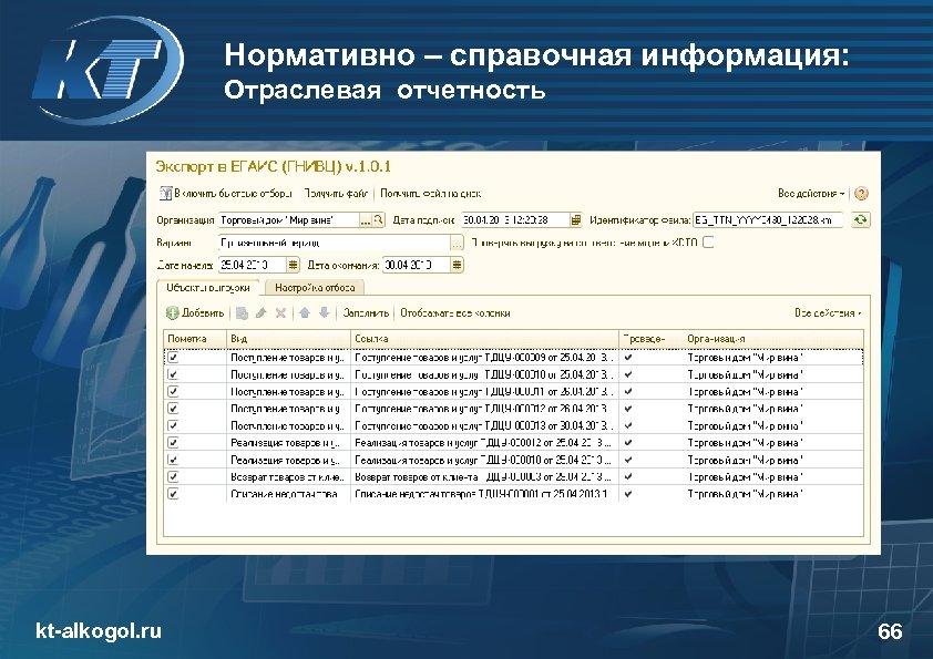 Нормативно – справочная информация: Отраслевая отчетность kt-alkogol. ru 66