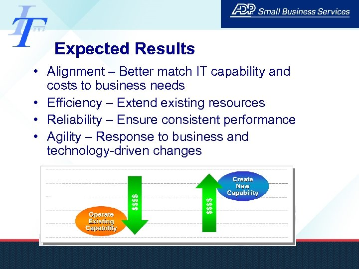 Expected Results • Alignment – Better match IT capability and costs to business needs