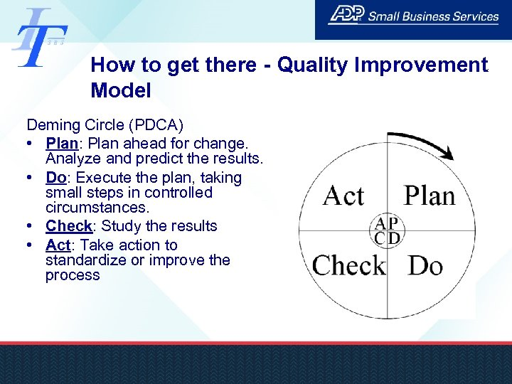 How to get there - Quality Improvement Model Deming Circle (PDCA) • Plan: Plan