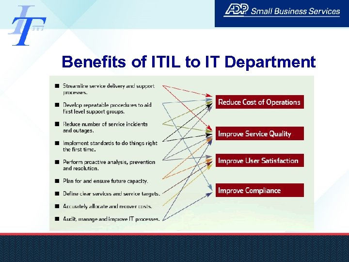 Benefits of ITIL to IT Department
