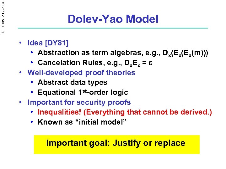 13 © IBM, 2003 -2004 Dolev-Yao Model • Idea [DY 81] • Abstraction as