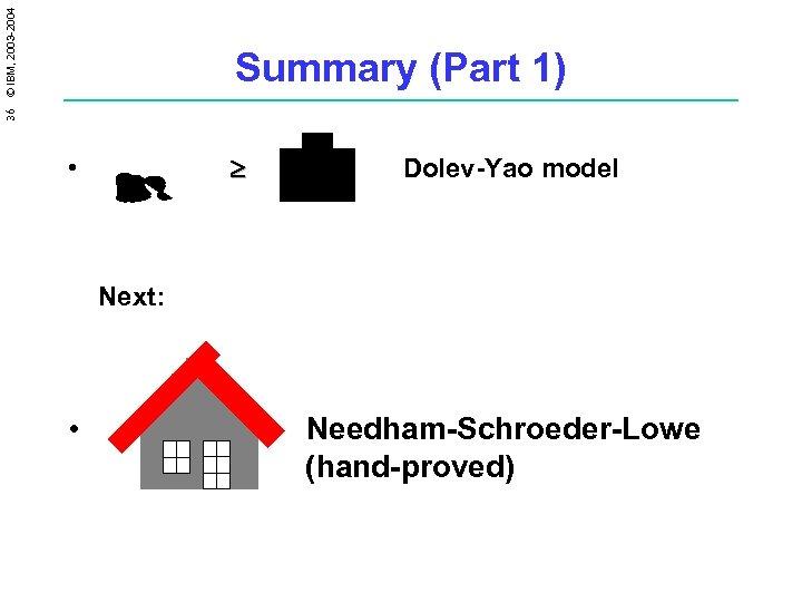 36 © IBM, 2003 -2004 Summary (Part 1) • Dolev-Yao model Next: • Needham-Schroeder-Lowe
