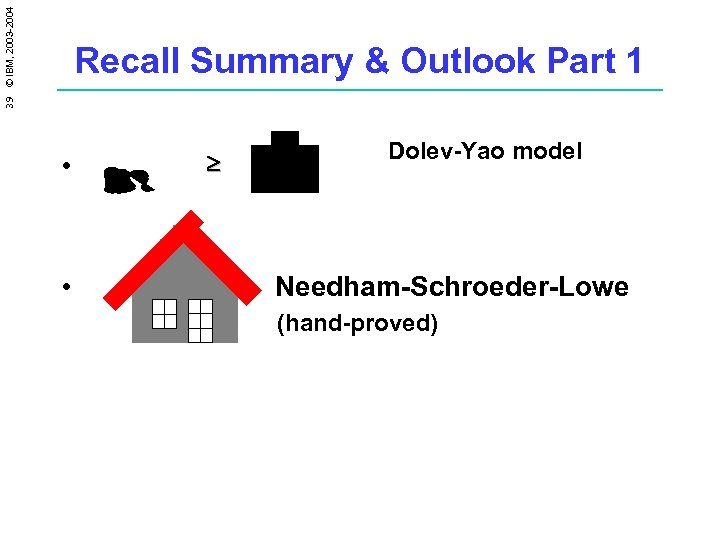 39 © IBM, 2003 -2004 Recall Summary & Outlook Part 1 • • Dolev-Yao