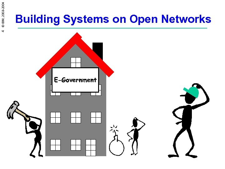 4 © IBM, 2003 -2004 Building Systems on Open Networks E-Government Hospital Bank