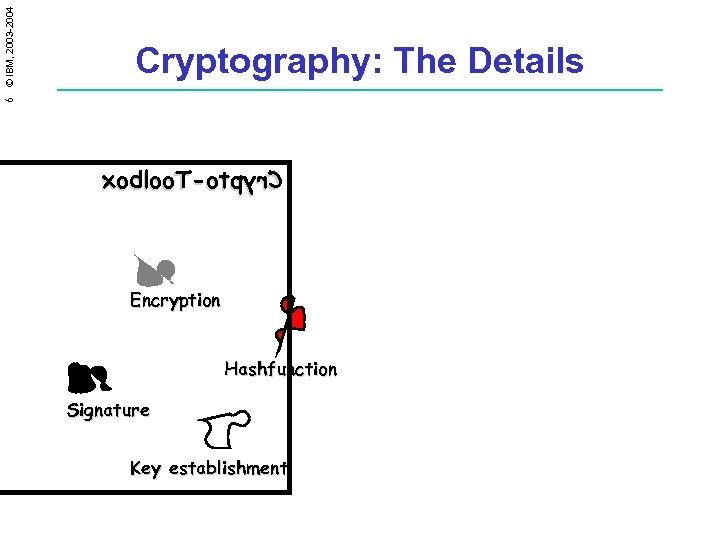 6 © IBM, 2003 -2004 Cryptography: The Details xobloo. T-otpyr. C Encryption Hashfunction Signature