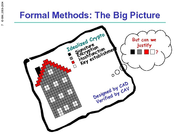 7 © IBM, 2003 -2004 Formal Methods: The Big Picture o ypt Cr d