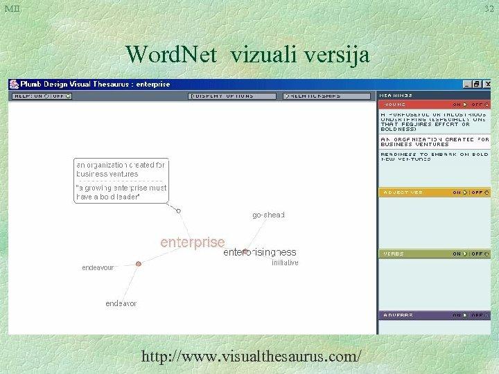 MII 32 Word. Net vizuali versija http: //www. visualthesaurus. com/