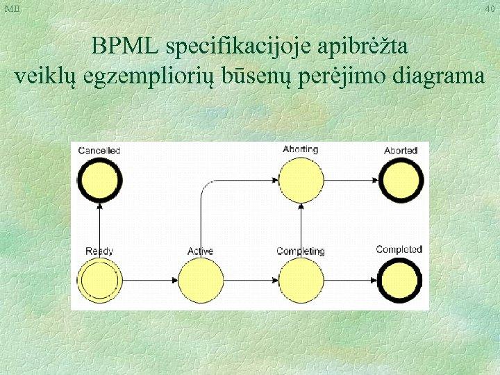 MII 40 BPML specifikacijoje apibrėžta veiklų egzempliorių būsenų perėjimo diagrama