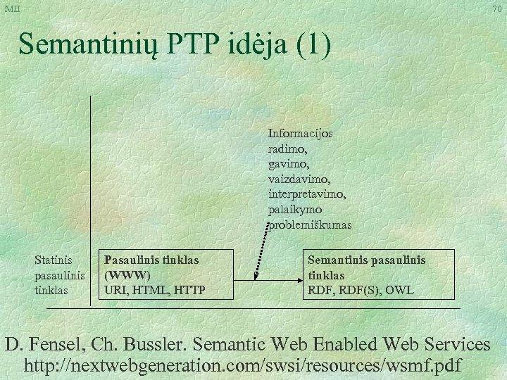 MII 70 Semantinių PTP idėja (1) Informacijos radimo, gavimo, vaizdavimo, interpretavimo, palaikymo problemiškumas Statinis