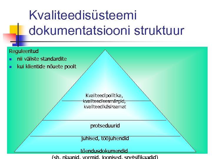Kvaliteedisüsteemi dokumentatsiooni struktuur Reguleeritud n nii väliste standardite n kui klientide nõuete poolt Kvaliteedipoliitika,